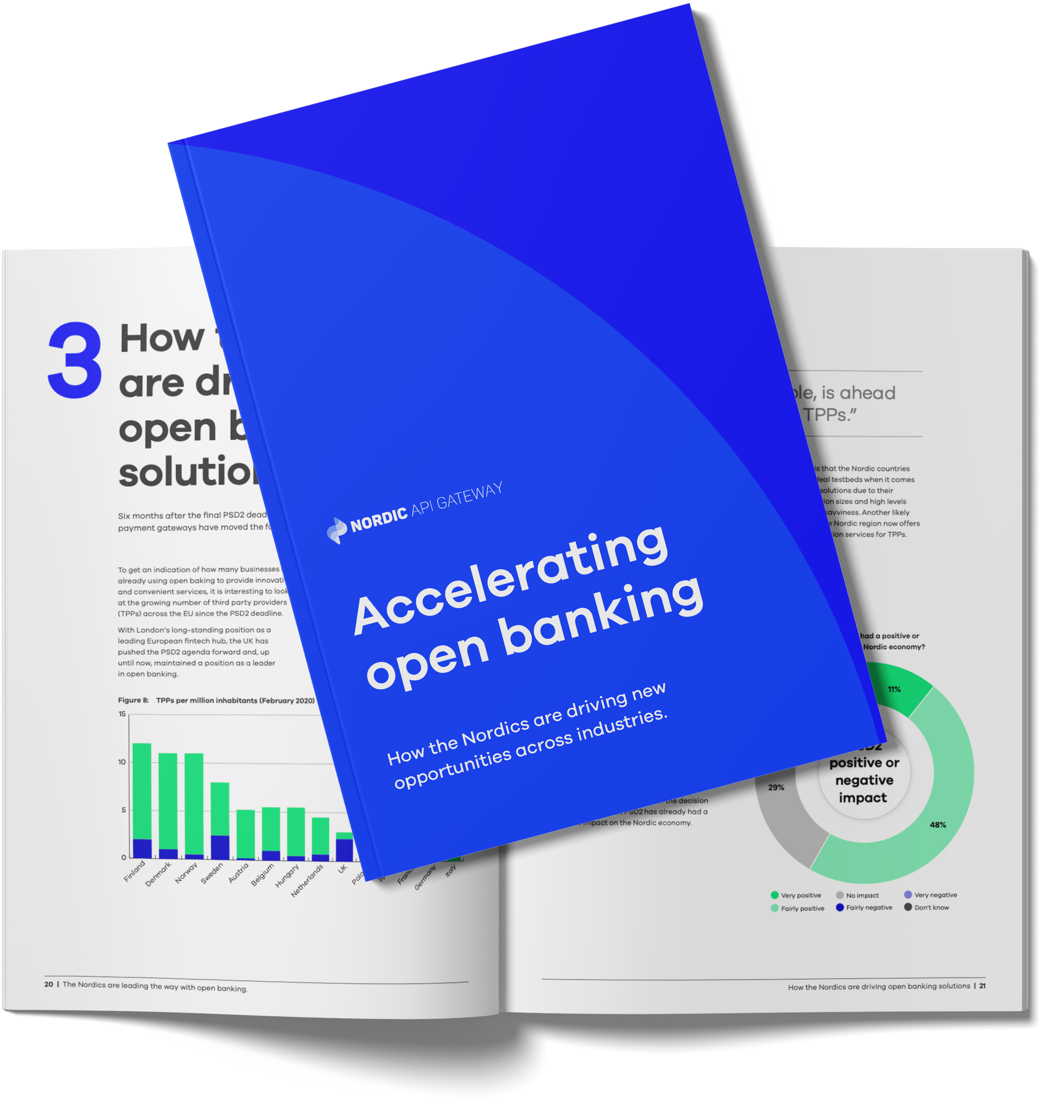 The Nordics are accelerating open banking across industries